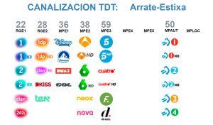 Canalizacion TDT Arrate - Estixa