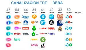 Canalizacion TDT Deba
