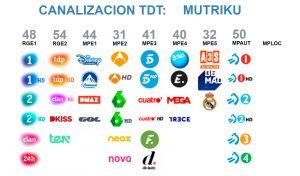 Canalizacion TDT Mutriku